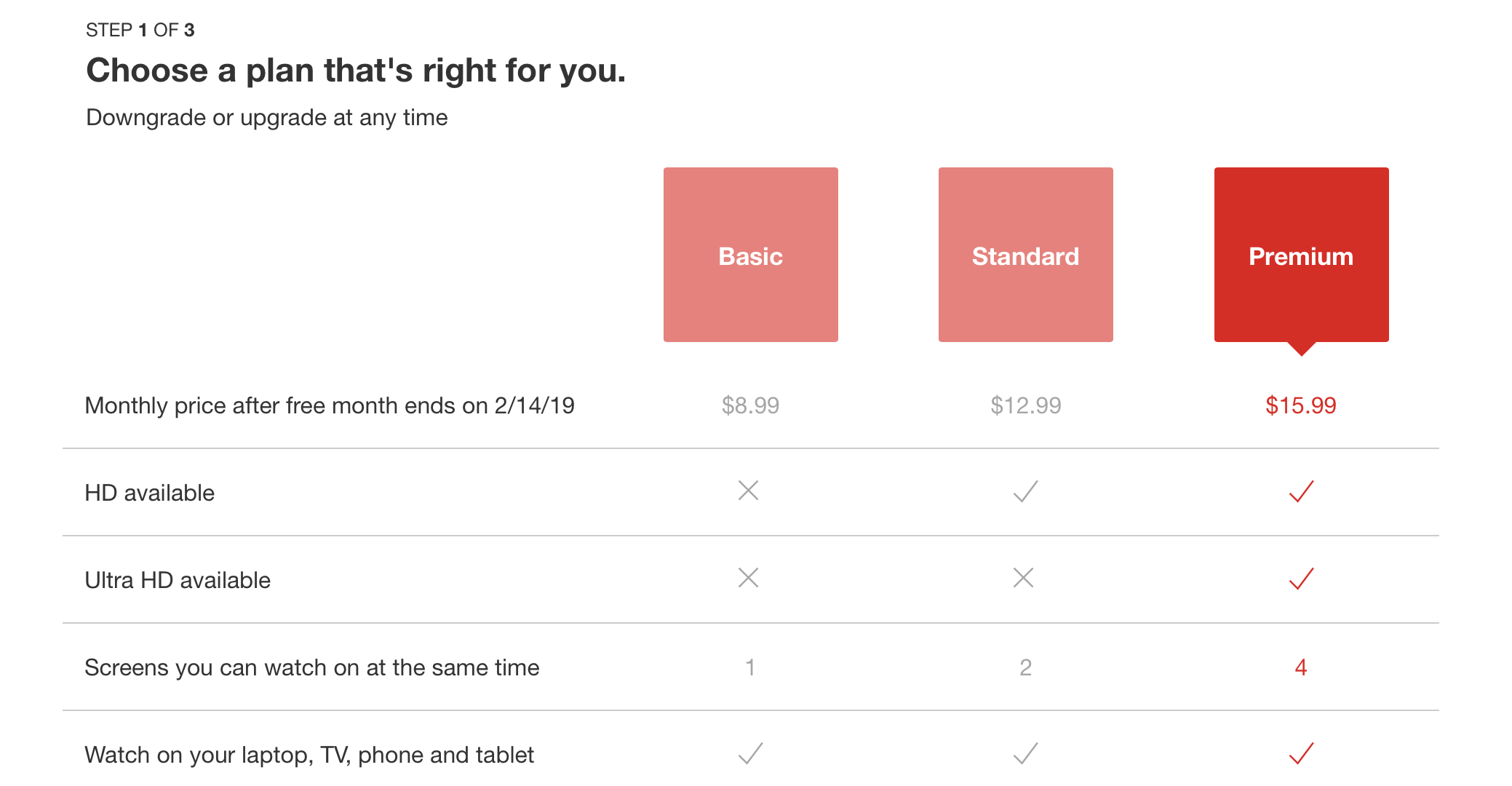 Netflix plans and pricing.